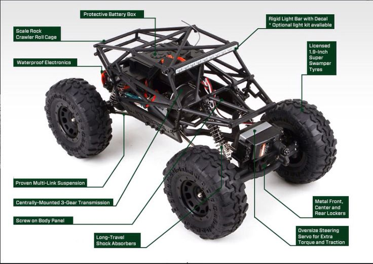rc electric rock crawler a picture of underneath the body. Black Bedroom Furniture Sets. Home Design Ideas