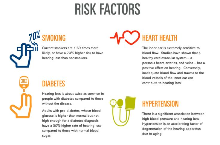 17 Best Images About Hearing Loss On Pinterest Health