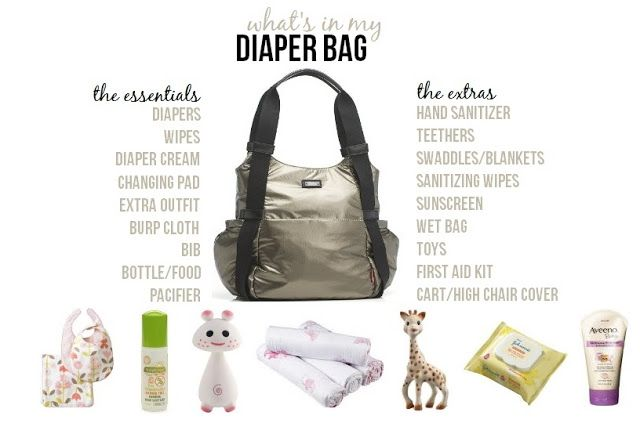 Diaper Bag essentials and extras...will totally need this one day!!