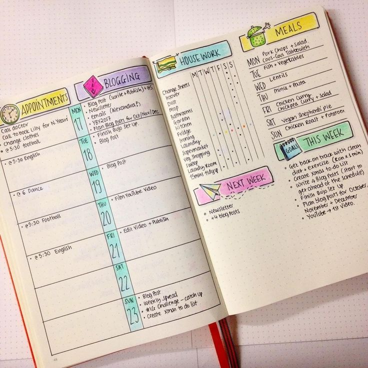 I loved how my previous weekly spread turned out. It kept me focused and was really functional. :) : bulletjournal