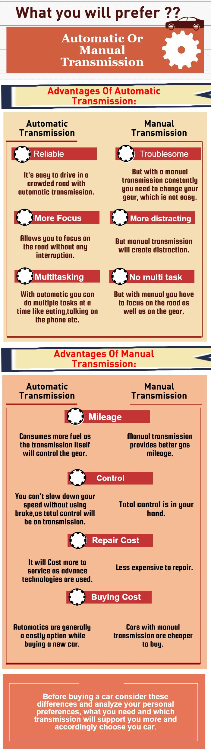 Do you want an automatic transmission option user manuals array this is a very useful info graphics as it will help you to know fandeluxe Choice Image