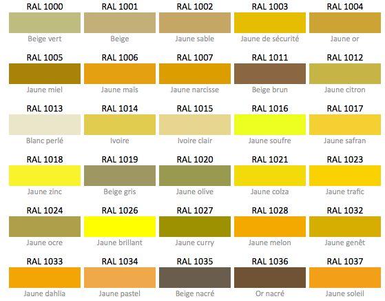 les 53 meilleures images du tableau nuancier jaune sur pinterest palettes de couleurs. Black Bedroom Furniture Sets. Home Design Ideas