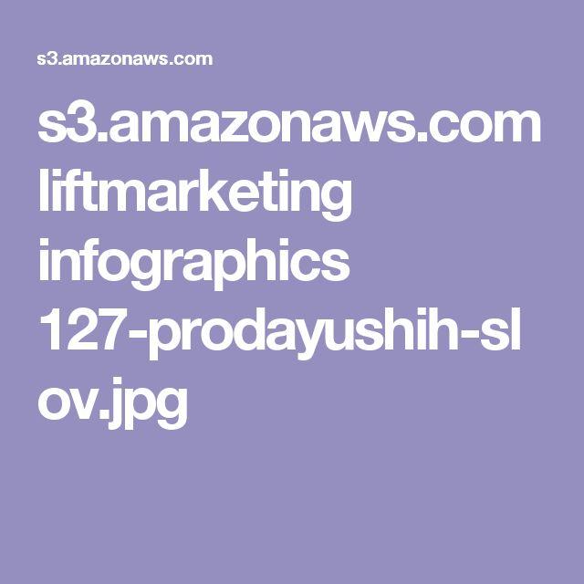 s3.amazonaws.com liftmarketing infographics 127-prodayushih-slov.jpg