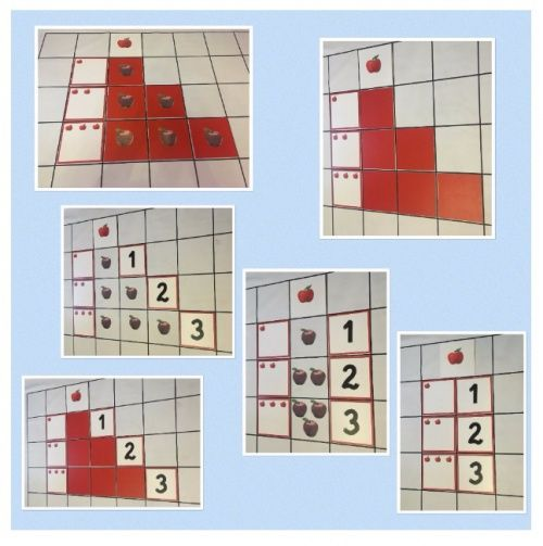 Scenariusz 1 - Propozycje zabaw rozwijających kompetencje matematyczne dzieci – Wiki Mistrzowie Kodowania