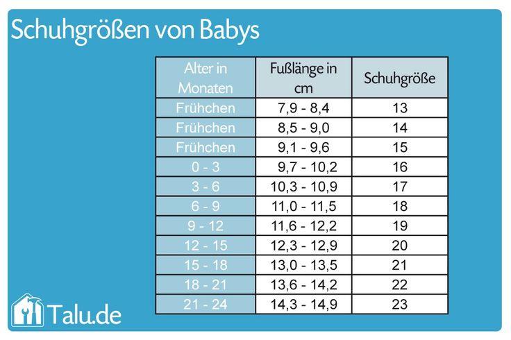 Größentabelle für Babys und Kleinkinder: Konfektionsgrößen – Baby und Kinderkleidung