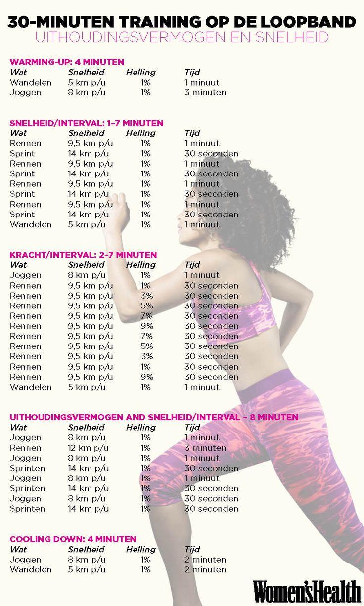 30 minuten loopband workout calorieën verbranden