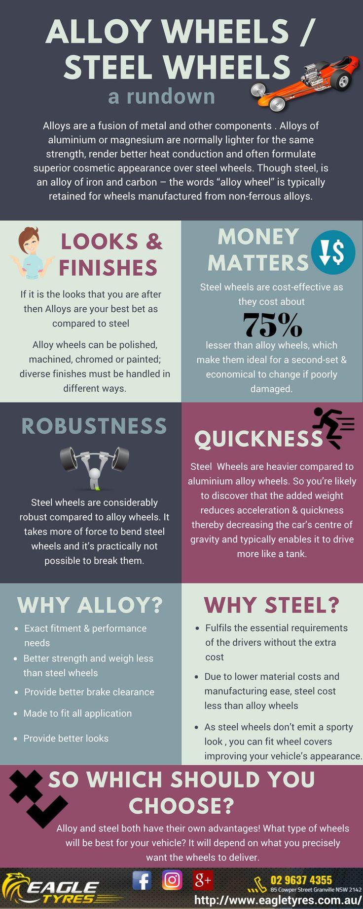 #infographic #alloy #steel #wheels #alloywheelsonline #alloywheelssydney #wheeldealers #wheelssydney #wheelpackages #wheelsandtyrespackages #wheelshopsydney