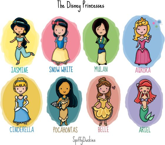 Disney Princess Names 1000+ ideas abo...