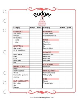 wedding budget printable