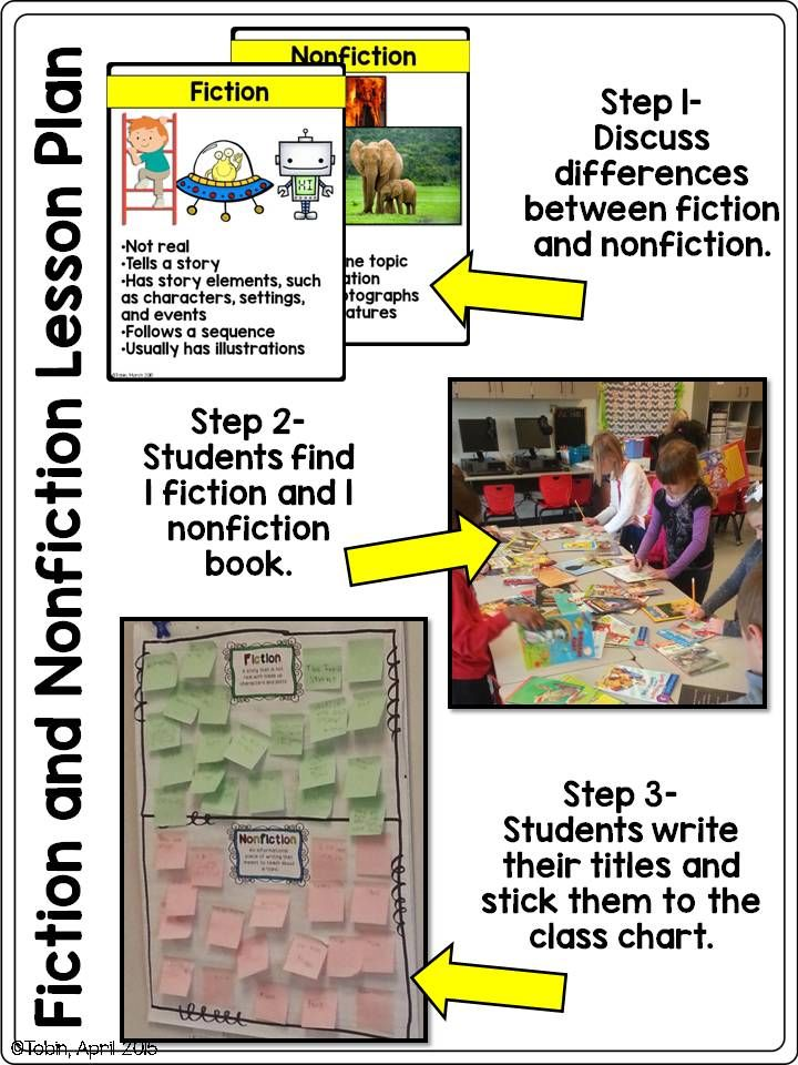 Comparing Two Nonfiction Texts