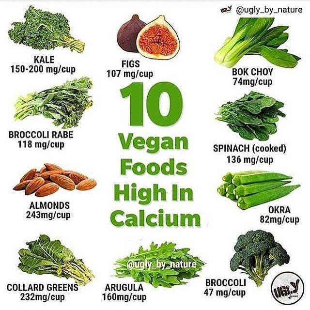 10 Vegan Foods High In Calcium Foods With Calcium Vegan Calcium Calcium Rich Foods
