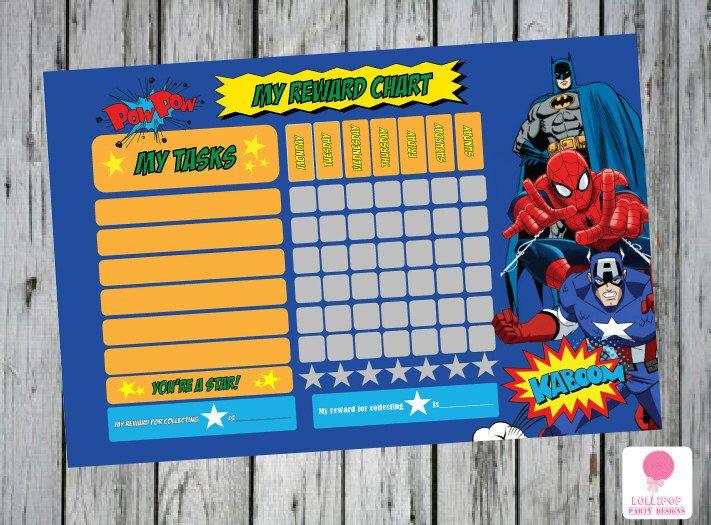 Marvel Superhero Behavior Charts Google Search