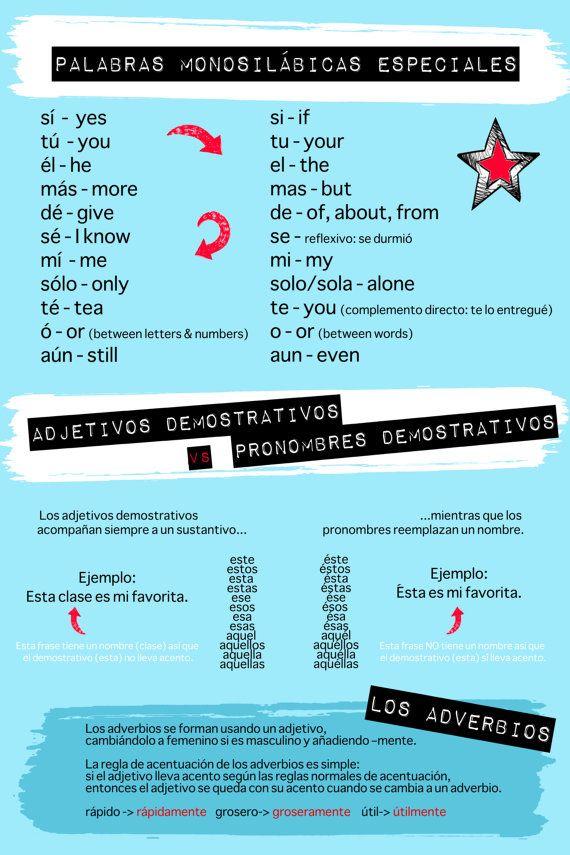 World Languages/Spanish Class Poster  Reglas de los by ADoseOfDani, $30.00