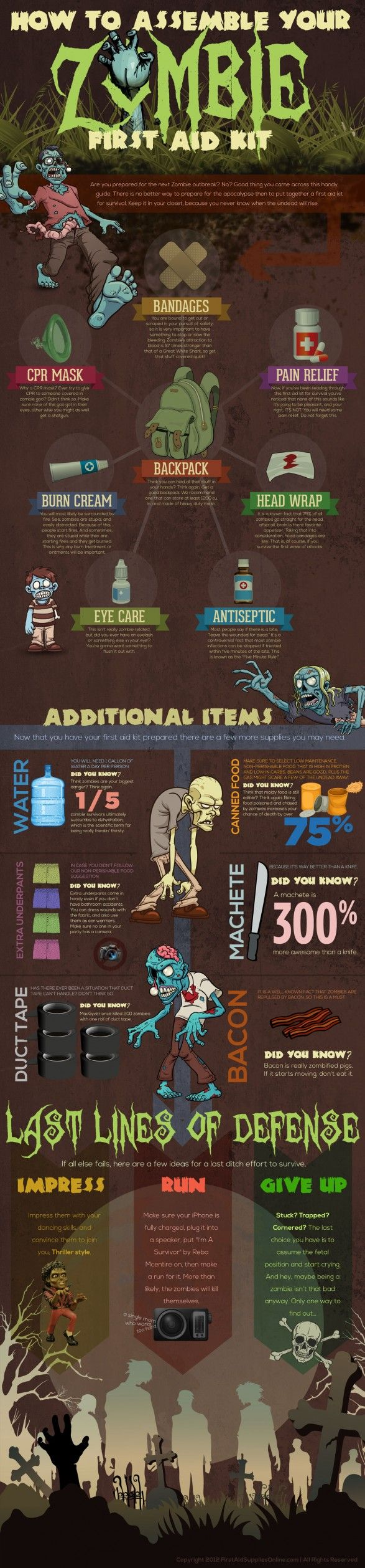 How To Assemble Your Zombie First Aid Kit...Well, you never know when this may come in handy.