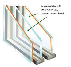 wide variety of triple pane glass replacement services for your home