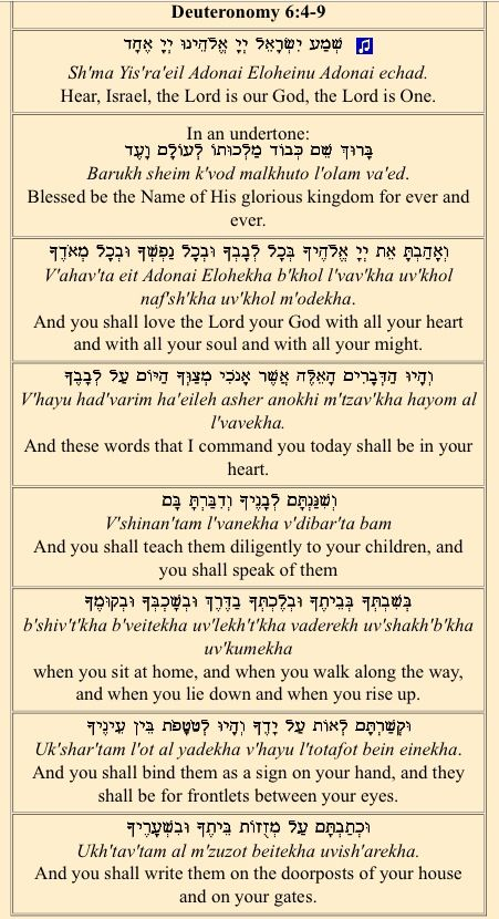 Shema Israel In English