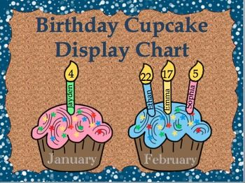 Cupcake Birthday Chart:  cute poster with editable candles for your classroom decorations