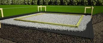 Comment Faire Une Terrasse En Gravier Jardin Gravier Comment Faire