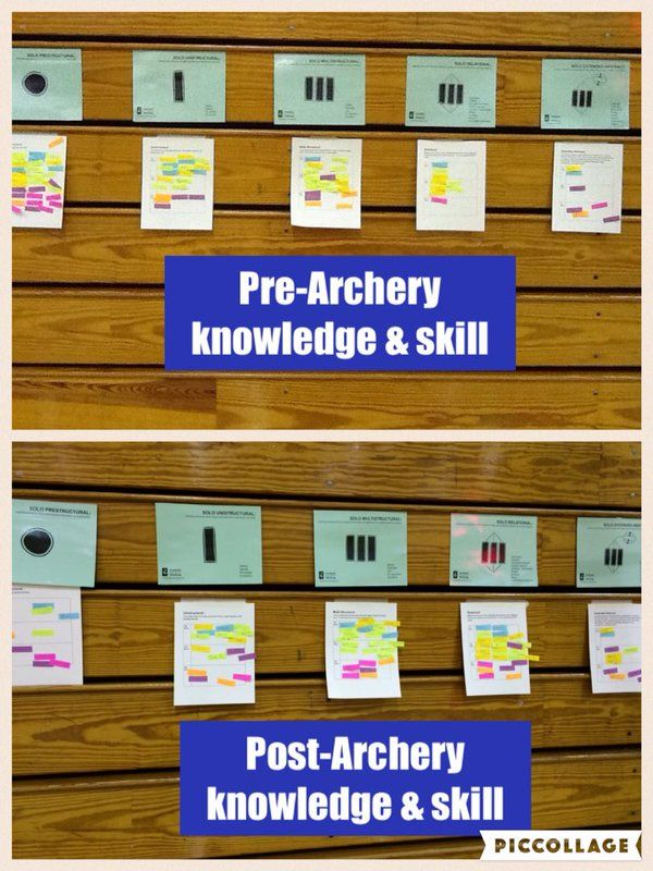 """Kelly Riehbrandt on Twitter: """"Made some gains in archery knowledge & skills! #solotaxonomy https://t.co/N1F89IR4yk"""""""