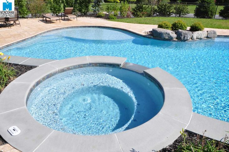 Blue on pinterest - How big is an average swimming pool ...