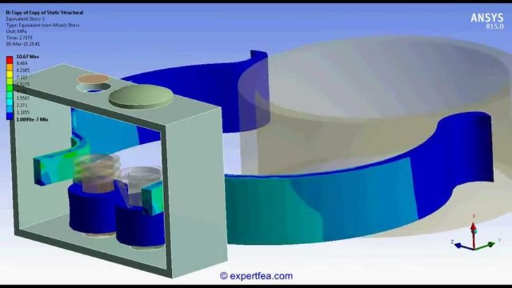 ANSYS Workbench Static Structural FEA of a metal tube inserted in snap-o...