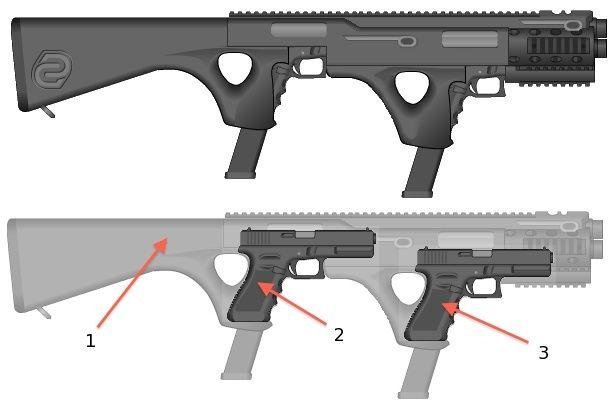 Ammo and Gun Collector: NEDG Glock Double Gun is Never Empty!