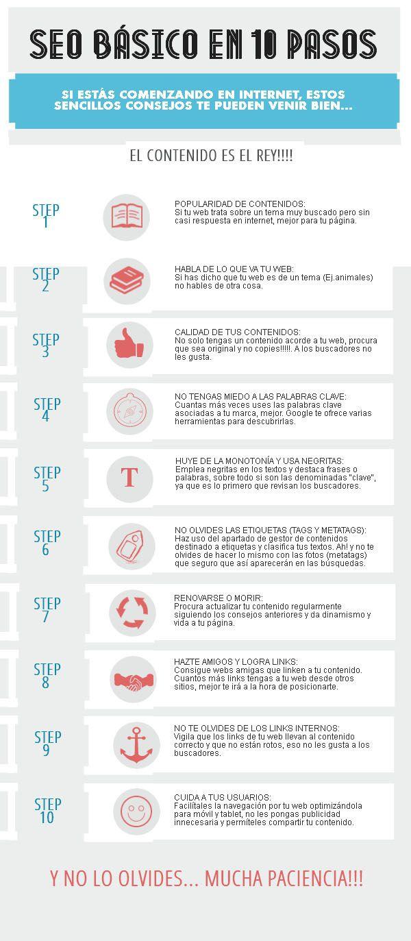 SEO básico en 10 pasos