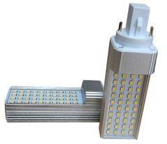 LED strip lights manufacturer - Find quality led panel lights, LED flood lights in Prime LED Co., Ltd. Now!