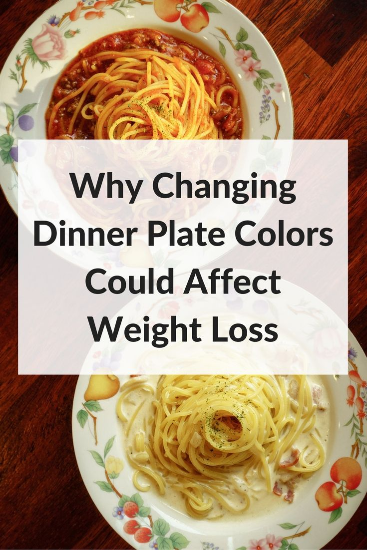 Changing dinner plate colors could affect weight loss