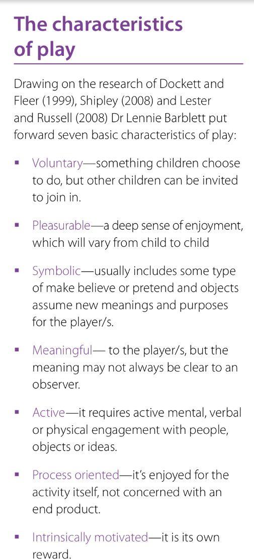 Characteristics of Play