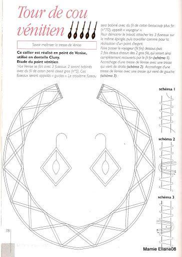 LA DENTELLE AUX FUSEAUX Il était une fois un Mariage - Eliane serriot choffat - Álbumes web de Picasa