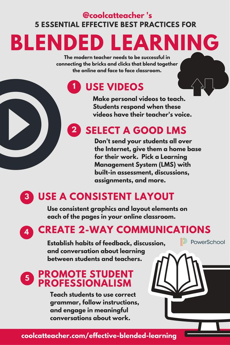 5 Essential Effective Blended Learning Best Practices - Tips and Tricks I've Learned from Experience.