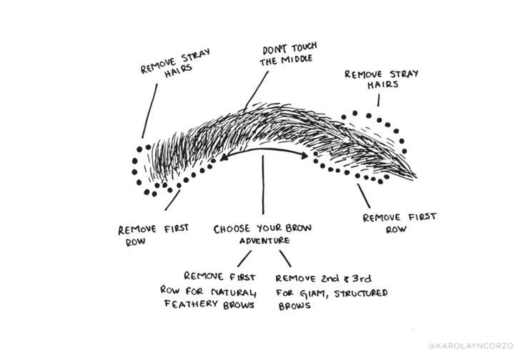 how to shape your natural eyebrows- natural thick eyebrows — Karolayn Corzo