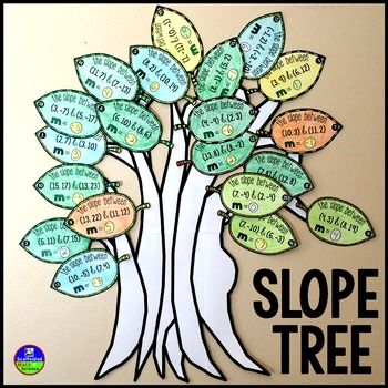 $1 Tuesday Dec 20 Students find the slope between 2 points in this collaborative activity. All answers are integers from coordinates with and without negatives. Each leaf has a slope problem that students complete, color and cut out. Students then add their leaves to your classroom tree.