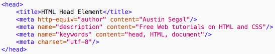 Common elements inside the head tag of an HTML document.