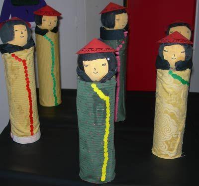 fabrication /poupées chinoises