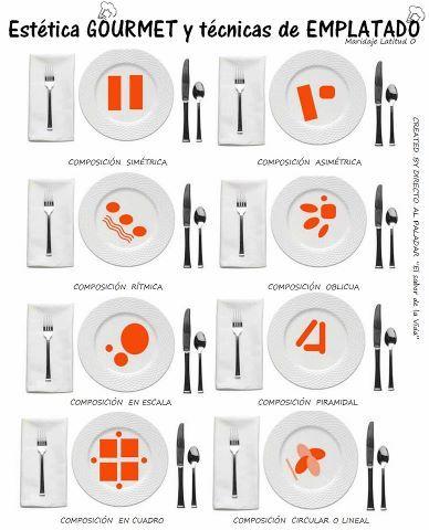 Diseño de Montaje de platos
