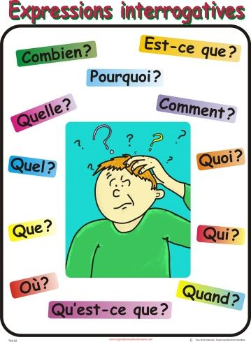 I would use this pin to give students an example of interrogatives in french.