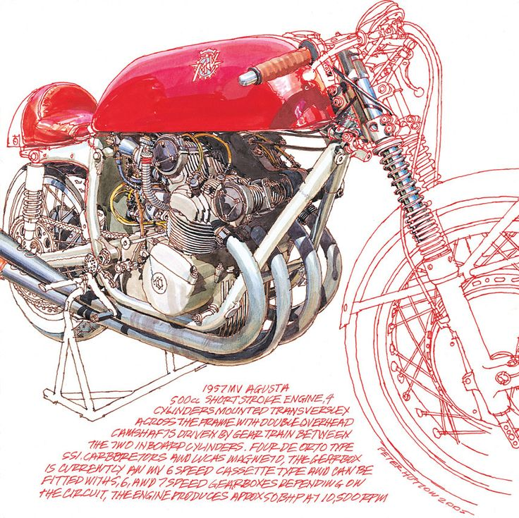 Peter Hutton :: this is an awesome bike. Even more interesting as a drawing.