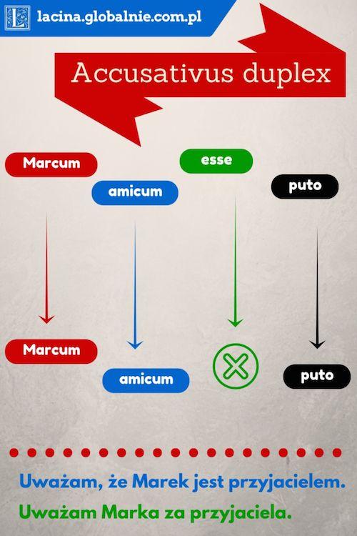 #accusativus #duplex #łacina #gramatyka #składnia http://lacina.globalnie.com.pl/accusativus-duplex/