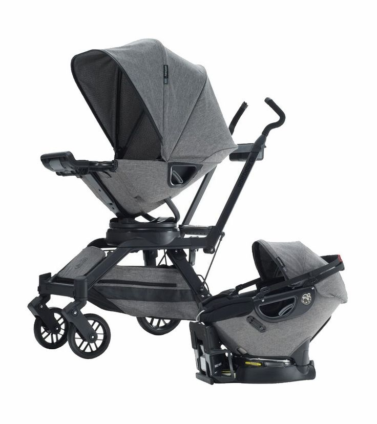 The Orbit Baby Porter Collection is a limited edition travel system with sophisticated style and an innovative 360-degree rotating seat!