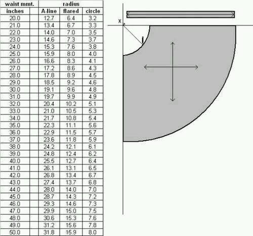 circle skirt measurements made easy