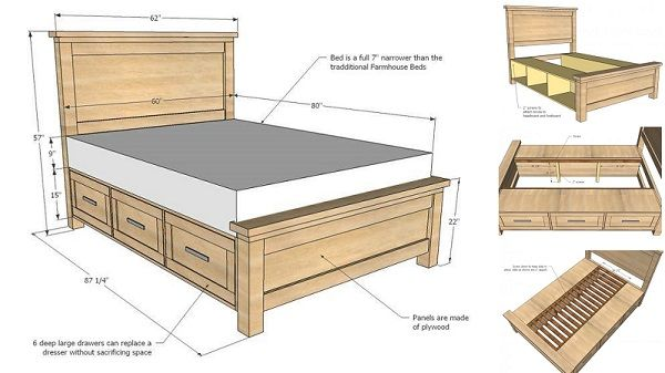 Need something like this for the tiny room DIY Farmhouse Storage Bed With Storage Drawers