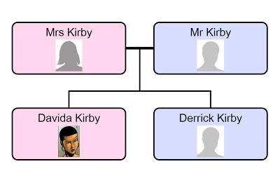 A Comic Odyssey: The Kirby Family Tree