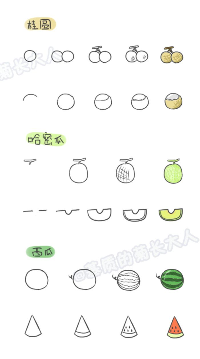 How to draw a variety of fruits 4, chrysanthemum people grow up from a matrix @