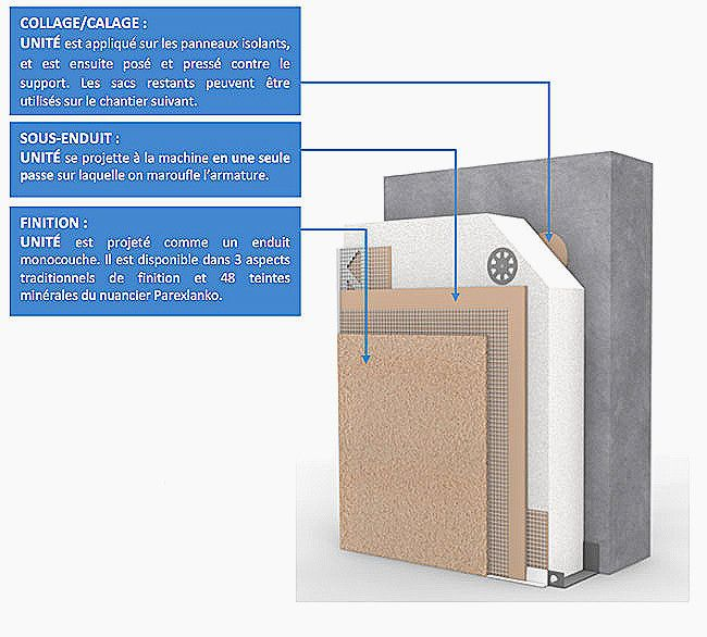 Colle Carrelage Weber Flex Home Decor Magazine Rack Storage