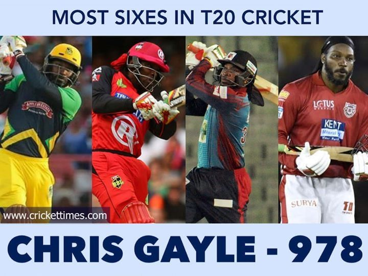 Will Chris Gayle Complete 1000 Sixes In T20 Cricket During The Upcoming Ipl In 2020 T20 Cricket Cricket Latest Cricket News