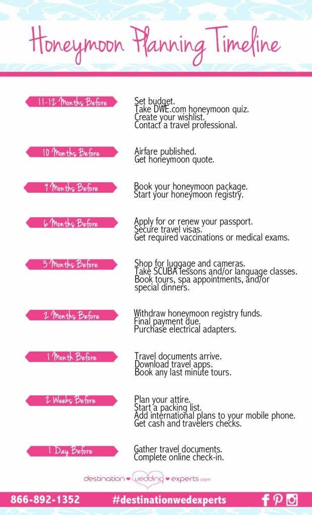 Get Organized: Download Free Honeymoon Planning Timeline