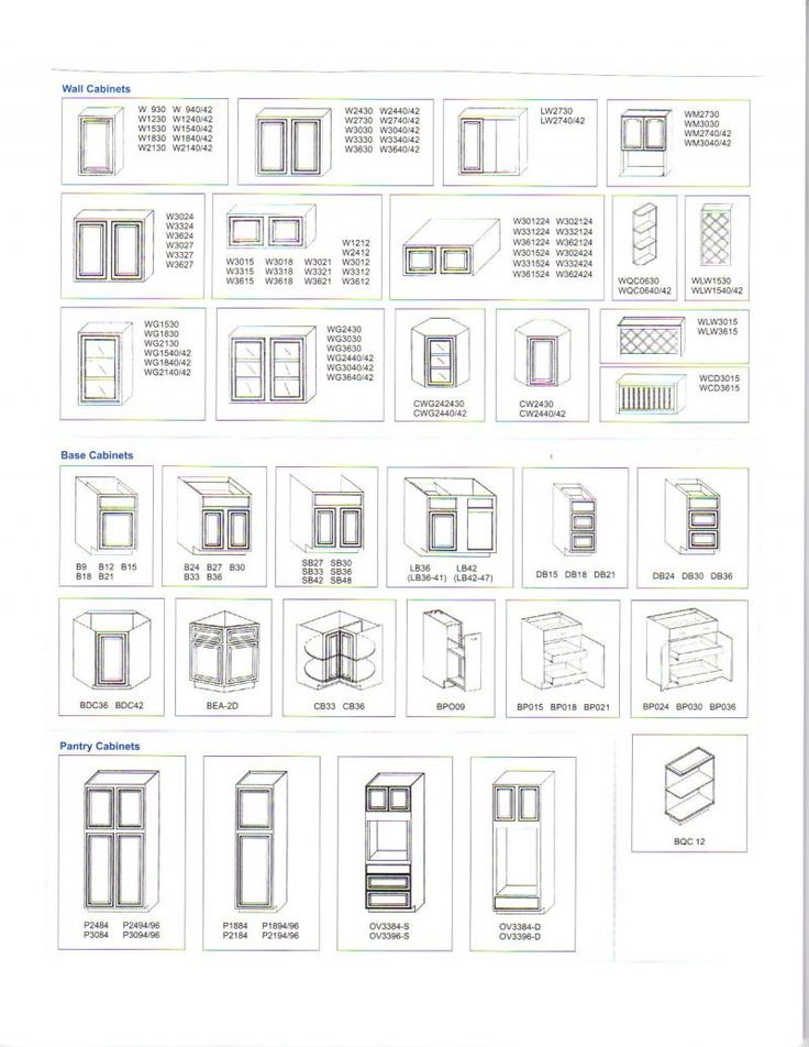 Kitchen Cabinets Sizes Common Detail Specs Pinterest
