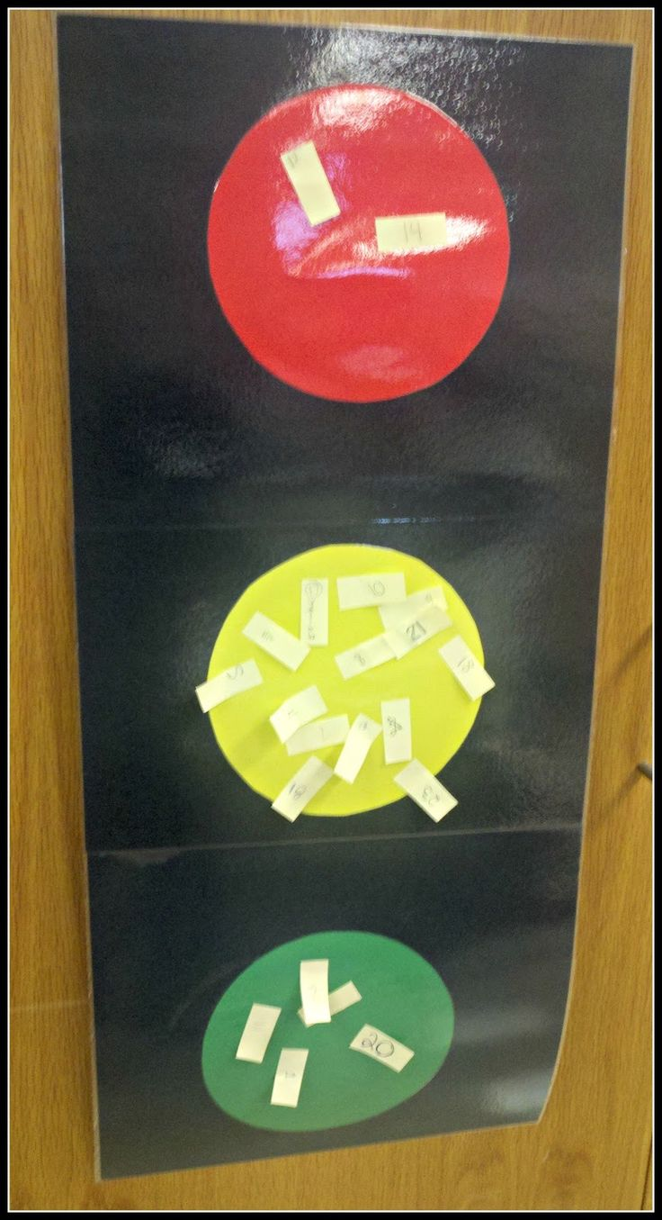 Stopsign Assessment From The Simply Scientific Classroom